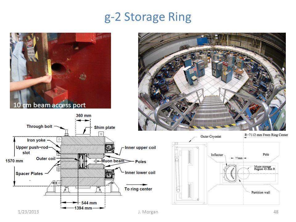 g-2 Storage Ring 48 10 cm beam access port 1/23/2013J. Morgan