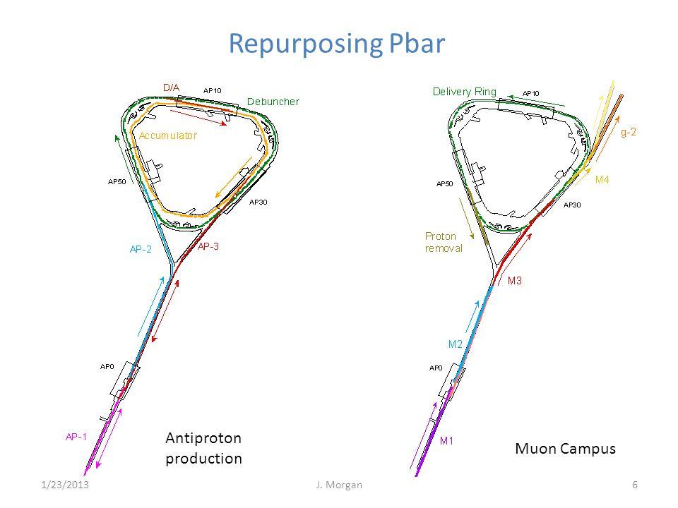 Repurposing Pbar J. Morgan6 Antiproton production Muon Campus 1/23/2013