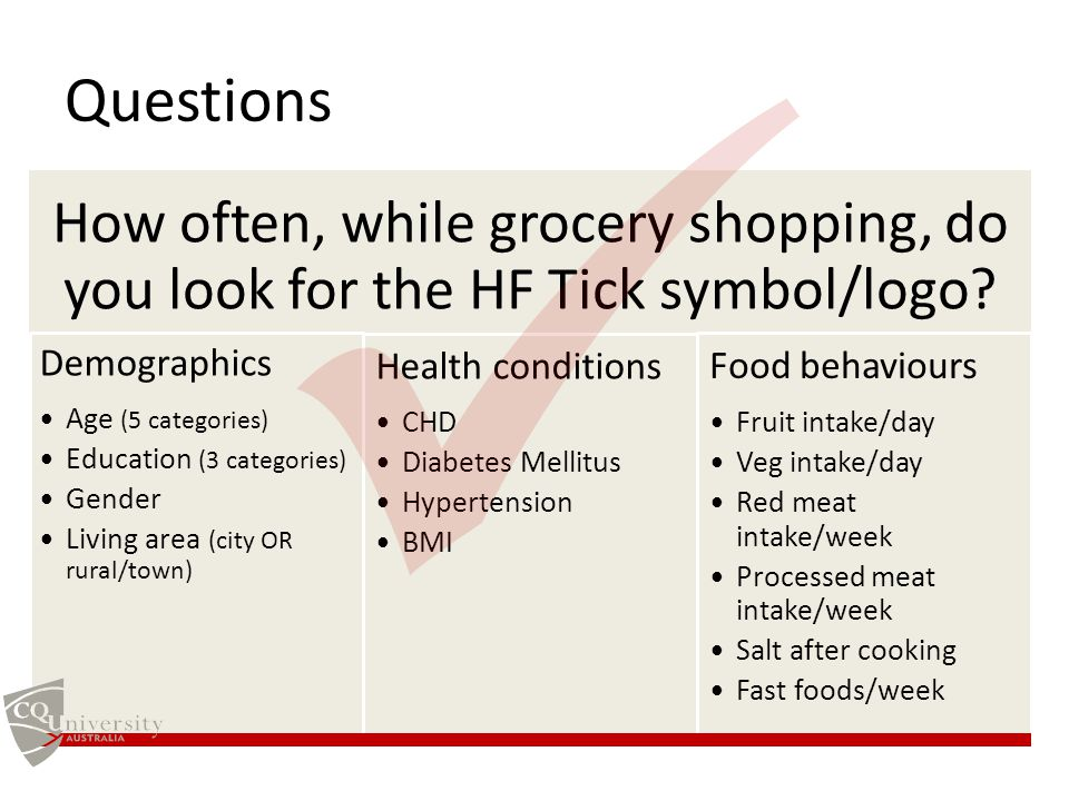 Questions How often, while grocery shopping, do you look for the HF Tick symbol/logo.