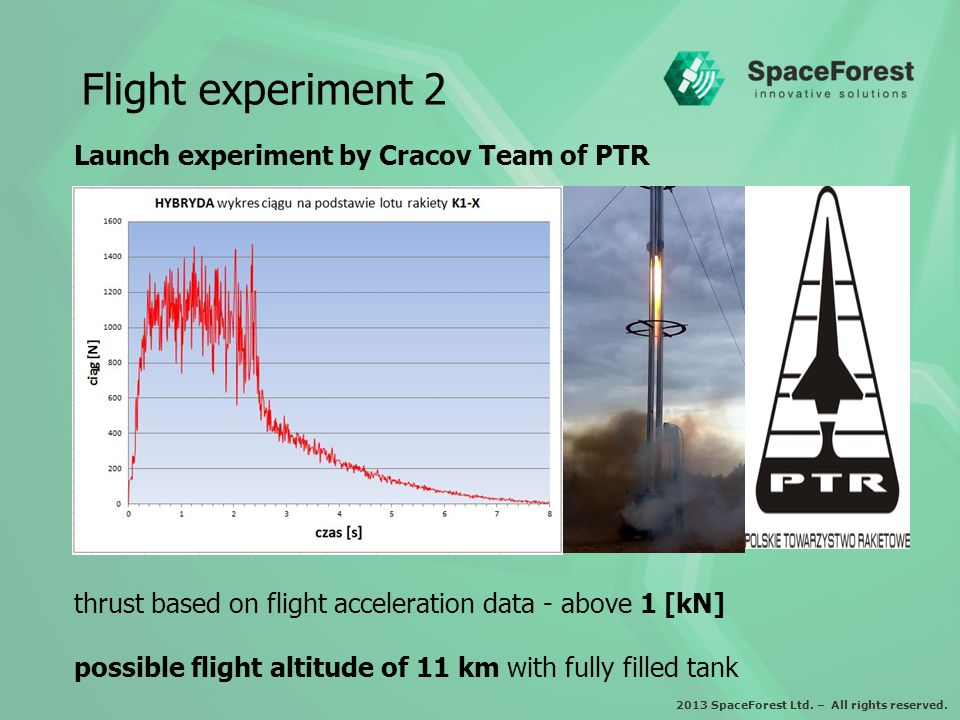 Flight experiment 2 Launch experiment by Cracov Team of PTR thrust based on flight acceleration data - above 1 [kN] possible flight altitude of 11 km with fully filled tank