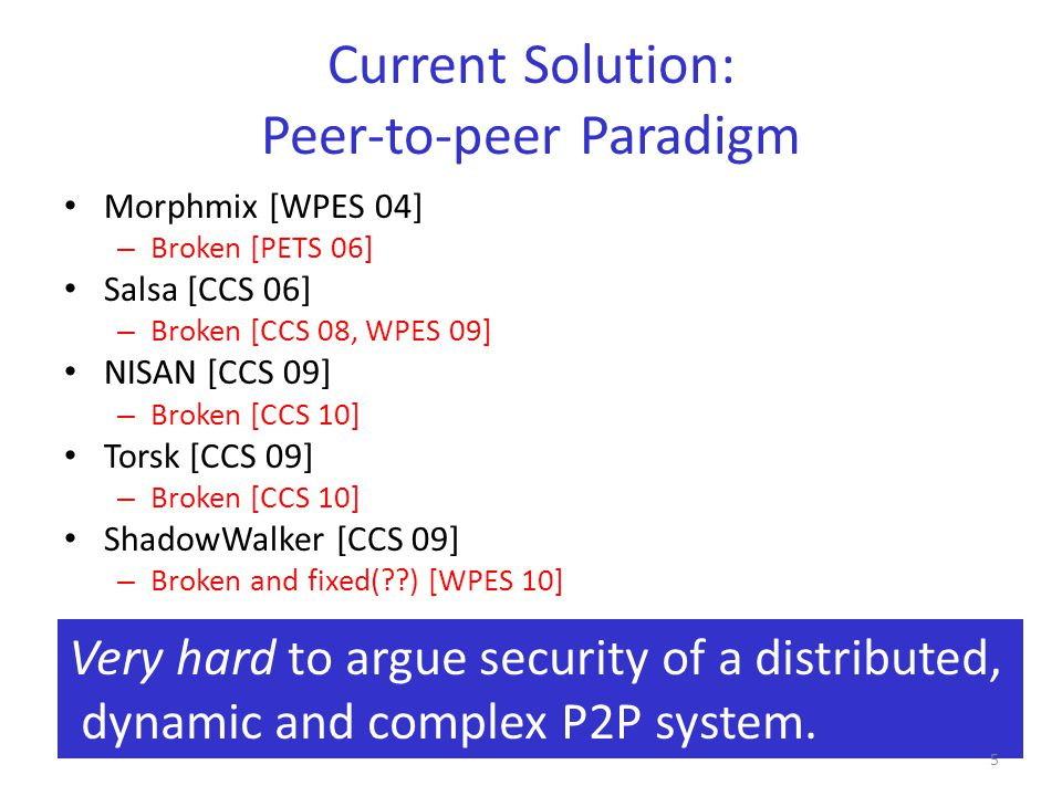 Current Solution: Peer-to-peer Paradigm Morphmix [WPES 04] – Broken [PETS 06] Salsa [CCS 06] – Broken [CCS 08, WPES 09] NISAN [CCS 09] – Broken [CCS 10] Torsk [CCS 09] – Broken [CCS 10] ShadowWalker [CCS 09] – Broken and fixed(??) [WPES 10] Very hard to argue security of a distributed, dynamic and complex P2P system.