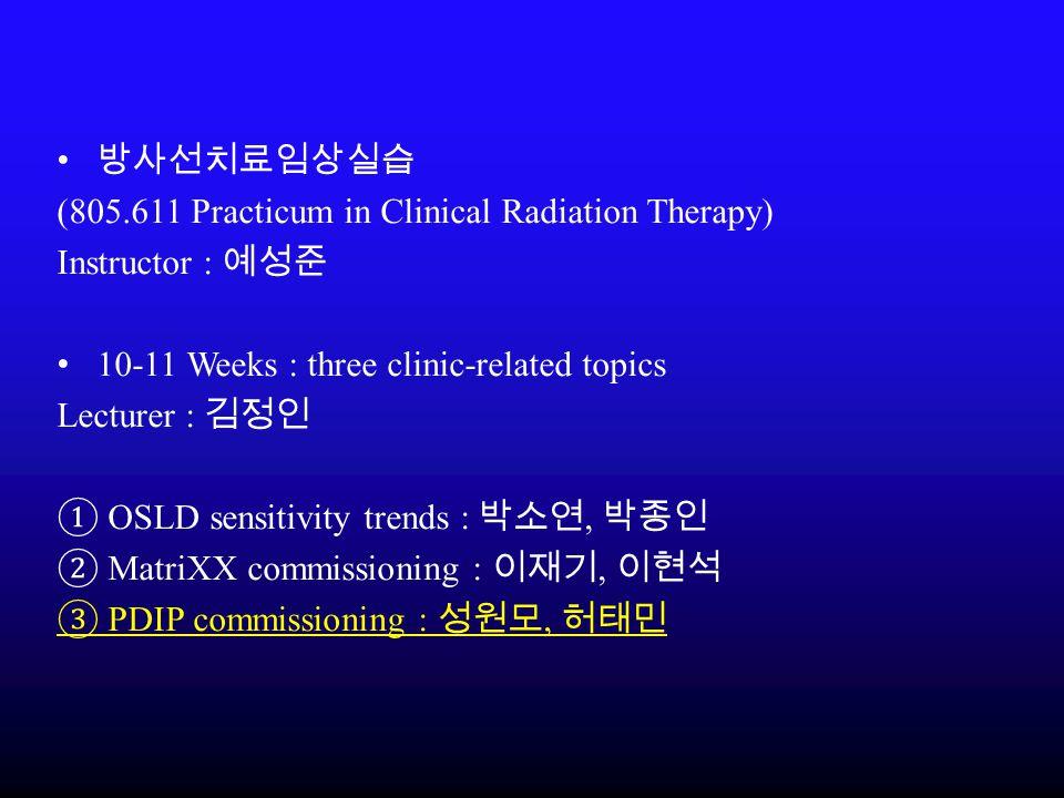 방사선치료임상실습 (805.611 Practicum in Clinical Radiation Therapy) Instructor : 예성준 10-11 Weeks : three clinic-related topics Lecturer : 김정인 ① OSLD sensitivi
