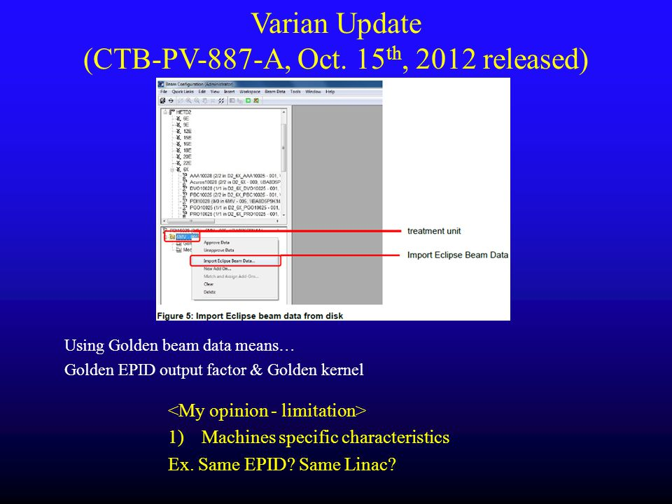 Varian Update (CTB-PV-887-A, Oct.