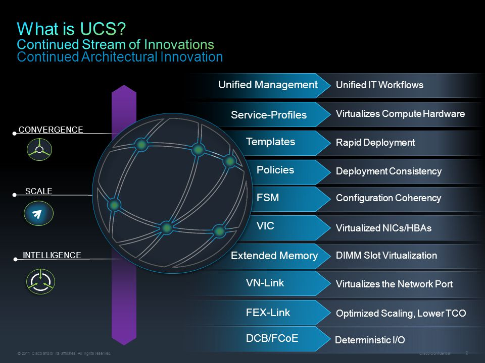 © 2011 Cisco and/or its affiliates. All rights reserved. Cisco Confidential 2 CONVERGENCE SCALE INTELLIGENCE Service-Profiles Templates Policies FSM V