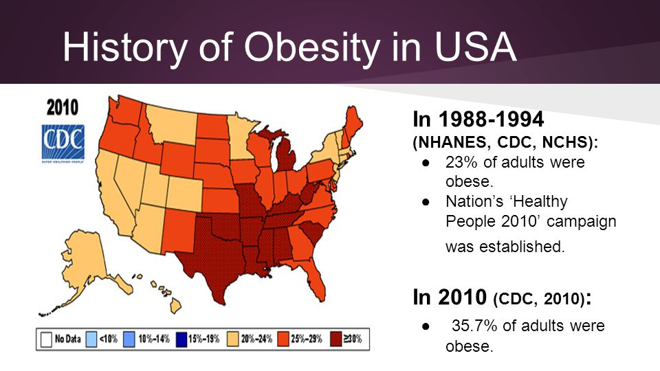 Obesity Trends in U.S.A.in Adults In 1990: 10 states had a prevalence of obesity less than 10%.