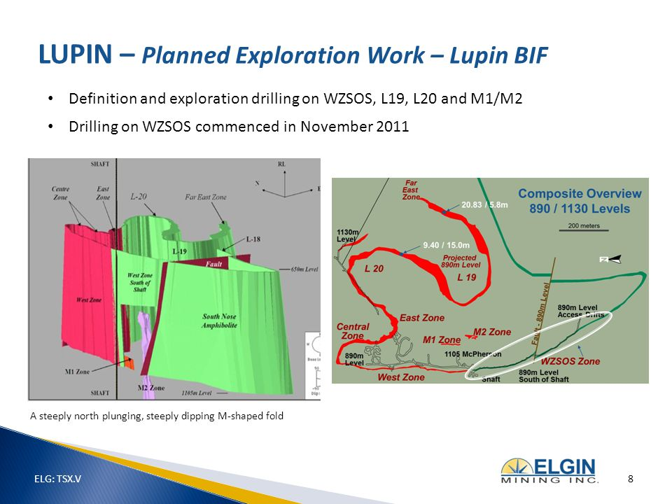 Definition and exploration drilling on WZSOS, L19, L20 and M1/M2 Drilling on WZSOS commenced in November 2011 LUPIN – Planned Exploration Work – Lupin BIF A steeply north plunging, steeply dipping M-shaped fold ELG: TSX.V 8