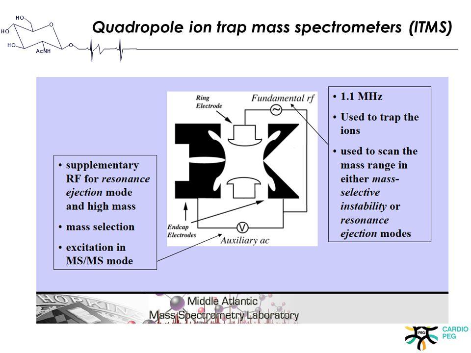 O O HO AcNH Quadropole ion trap mass spectrometers (ITMS)