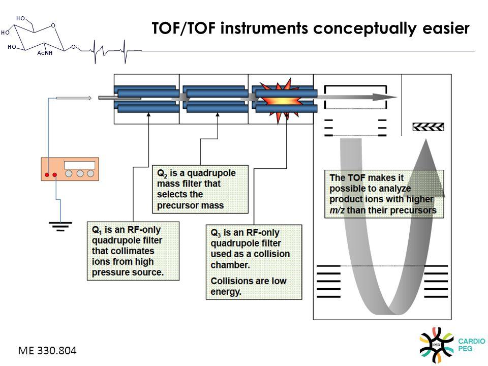 O O HO AcNH TOF/TOF instruments conceptually easier ME 330.804