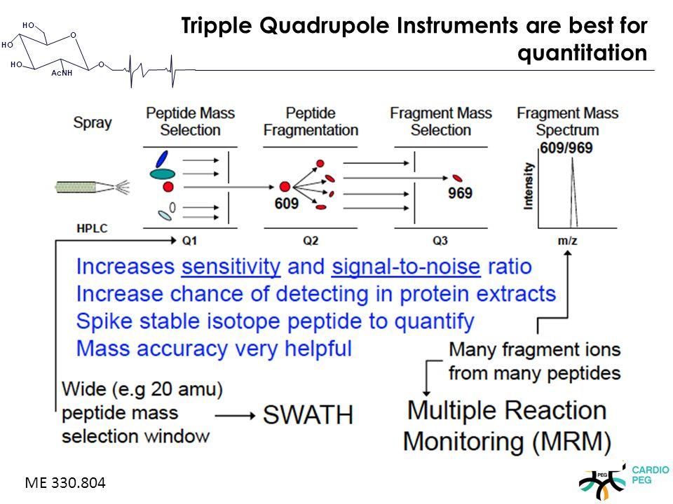 O O HO AcNH Tripple Quadrupole Instruments are best for quantitation ME 330.804