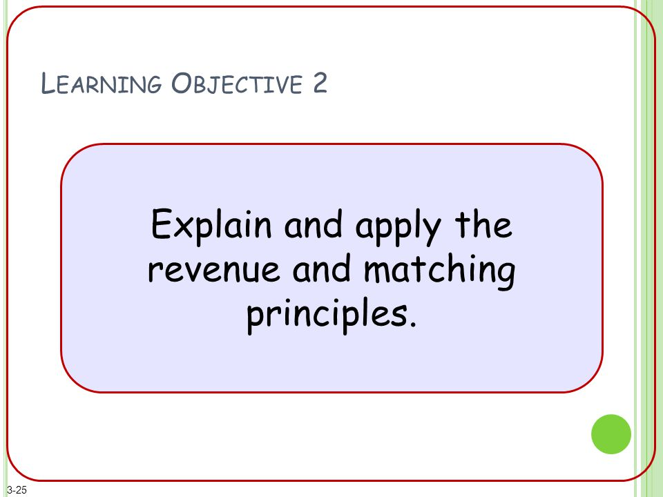 L EARNING O BJECTIVE 2 Explain and apply the revenue and matching principles. 3-25
