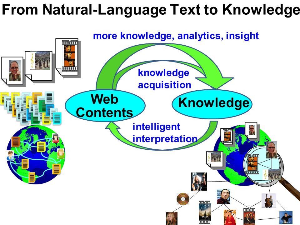 Cyc TextRunner/ ReVerb WikiTaxonomy/ WikiNet SUMO ConceptNet 5 BabelNet ReadTheWeb http://richard.cyganiak.de/2007/10/lod/lod-datasets_2011-09-19_colored.png Web of Data & Knowledge (Linked Open Data) > 50 Bio.