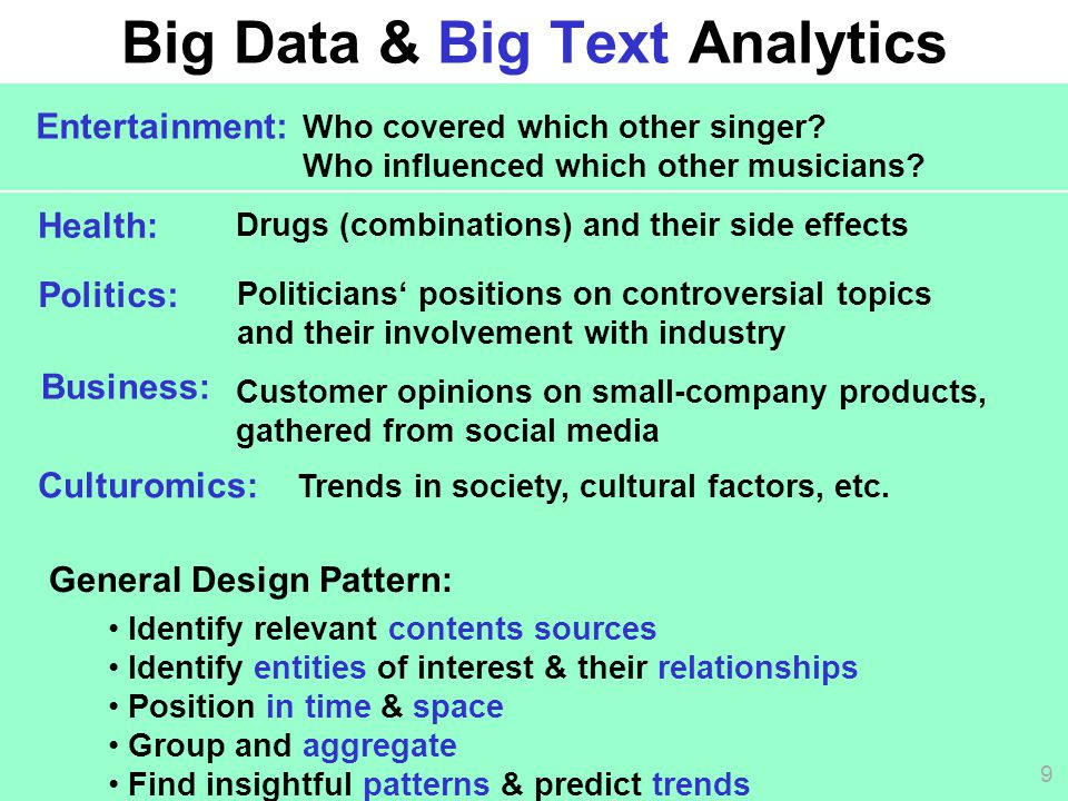 Big Data & Big Text Analytics Who covered which other singer.