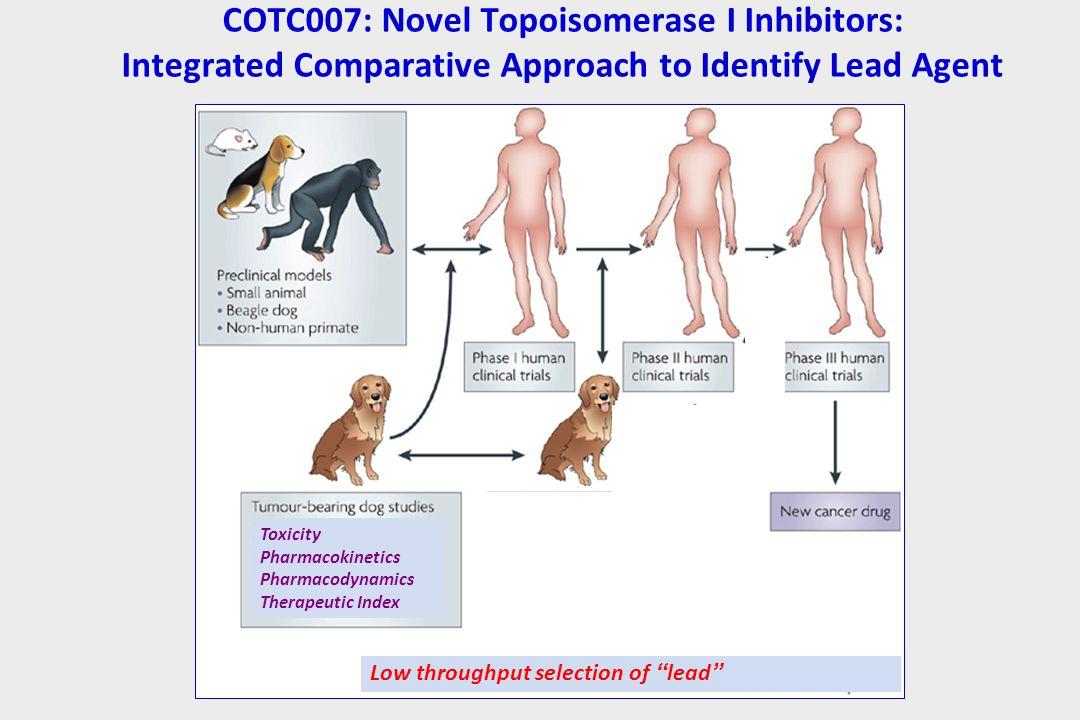 COTC007: Novel Topoisomerase I Inhibitors: Integrated Comparative Approach to Identify Lead Agent Toxicity Pharmacokinetics Pharmacodynamics Therapeut