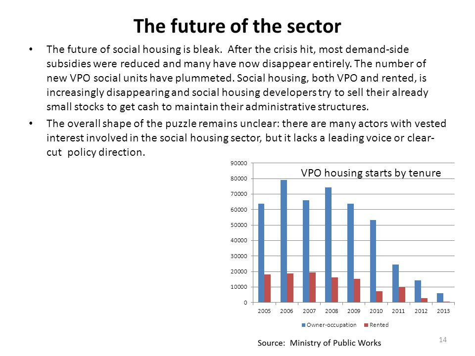 The future of the sector The future of social housing is bleak.