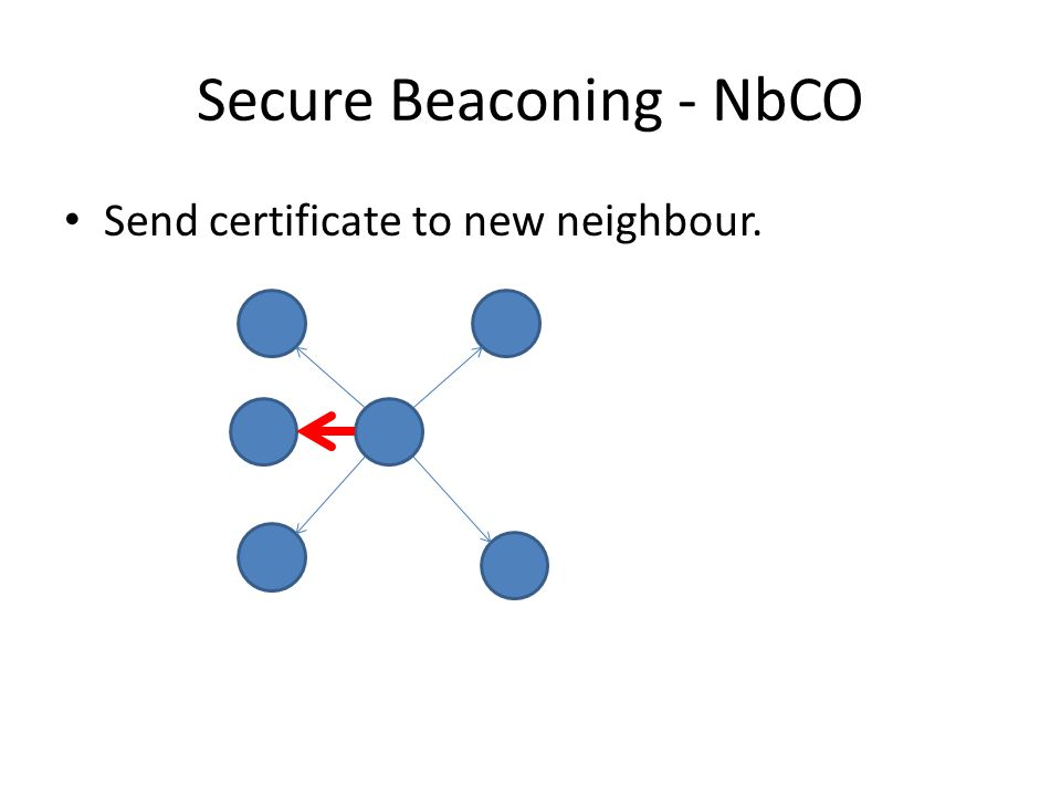 Secure Beaconing - NbCO Send certificate to new neighbour.