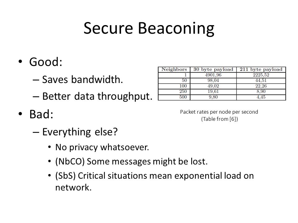 Secure Beaconing Good: – Saves bandwidth. – Better data throughput.