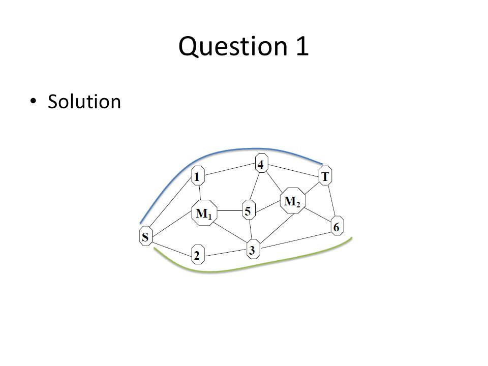Question 1 Solution