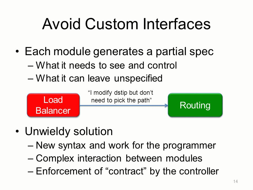 Avoid Custom Interfaces Each module generates a partial spec –What it needs to see and control –What it can leave unspecified Unwieldy solution –New s