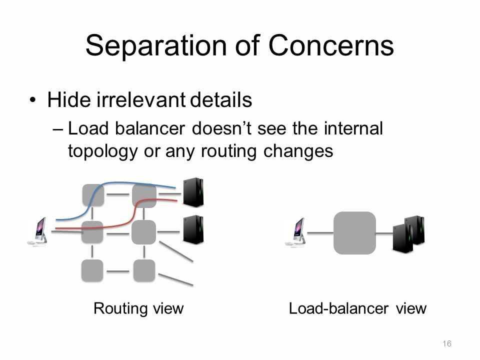 Separation of Concerns Hide irrelevant details –Load balancer doesn't see the internal topology or any routing changes 16 Routing viewLoad-balancer vi