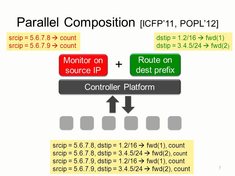 Parallel Composition [ICFP'11, POPL'12] 7 Controller Platform Route on dest prefix Monitor on source IP + dstip = 1.2/16  fwd(1) dstip = 3.4.5/24  fwd(2 ) srcip = 5.6.7.8  count srcip = 5.6.7.9  count srcip = 5.6.7.8, dstip = 1.2/16  fwd(1), count srcip = 5.6.7.8, dstip = 3.4.5/24  fwd(2 ), count srcip = 5.6.7.9, dstip = 1.2/16  fwd(1), count srcip = 5.6.7.9, dstip = 3.4.5/24  fwd(2), count