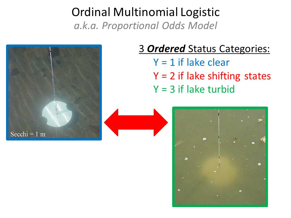 Ordinal Multinomial Logistic a.k.a. Proportional Odds Model 3 Ordered Status Categories: Y = 1 if lake clear Y = 2 if lake shifting states Y = 3 if la