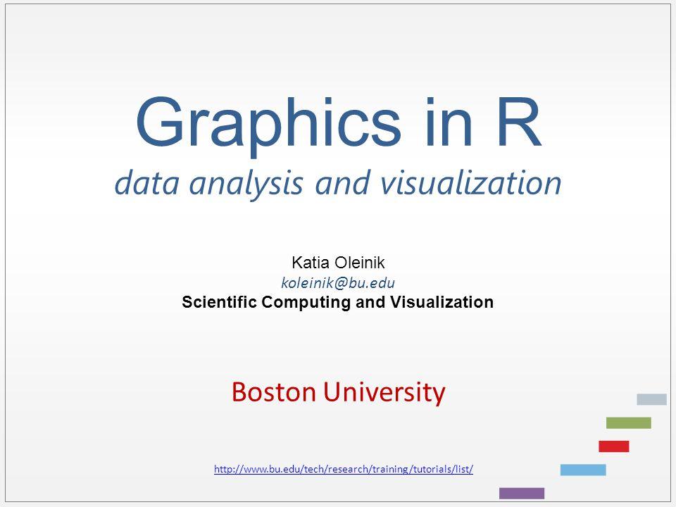 Graphics in R data analysis and visualization Katia Oleinik koleinik@bu.edu Scientific Computing and Visualization Boston University http://www.bu.edu