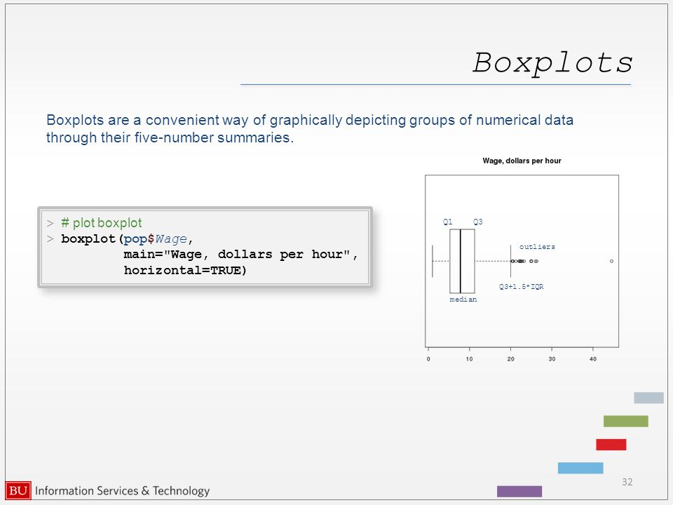 Boxplots 32 Boxplots are a convenient way of graphically depicting groups of numerical data through their five-number summaries.