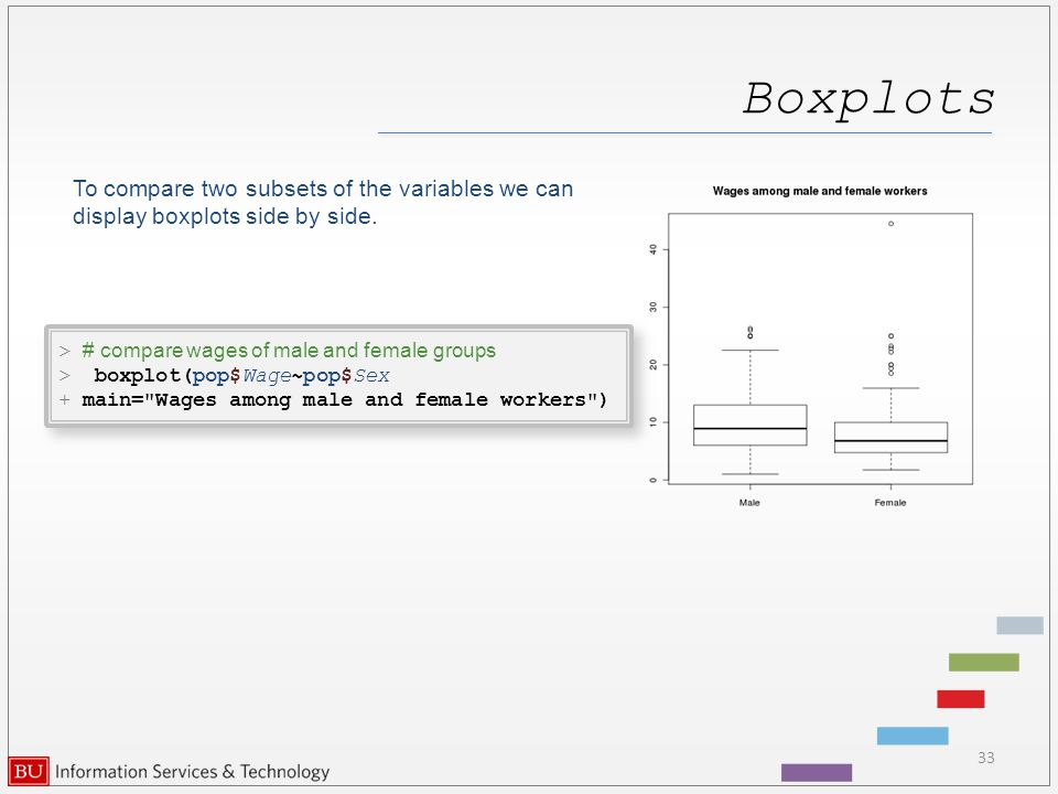 Boxplots 33 To compare two subsets of the variables we can display boxplots side by side.