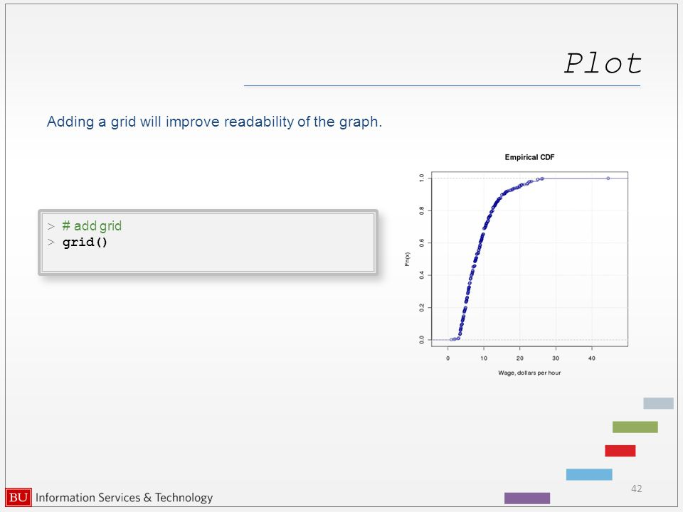 Plot 42 Adding a grid will improve readability of the graph.