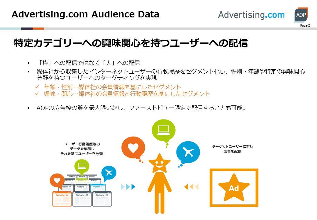 Advertising.com Audience Data 特定カテゴリーへの興味関心を持つユーザーへの配信 「枠」への配信ではなく「人」への配信 媒体社から収集したインターネットユーザーの行動履歴をセグメント化し、性別・年齢や特定の興味関心 分野を持つユーザーへのターゲティングを実現 AOPの広告枠の質を最大限いかし、ファーストビュー限定で配信することも可能。 年齢・性別…媒体社の会員情報を基にしたセグメント 興味・関心…媒体社の会員情報と行動履歴を基にしたセグメント Page 2