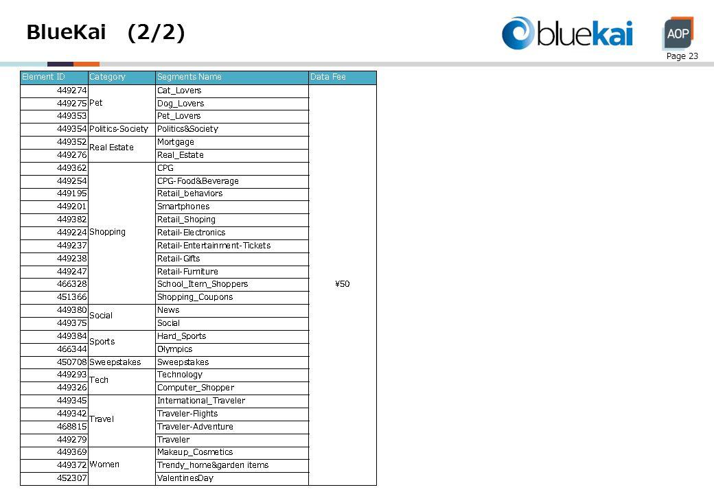 BlueKai (2/2) Page 23