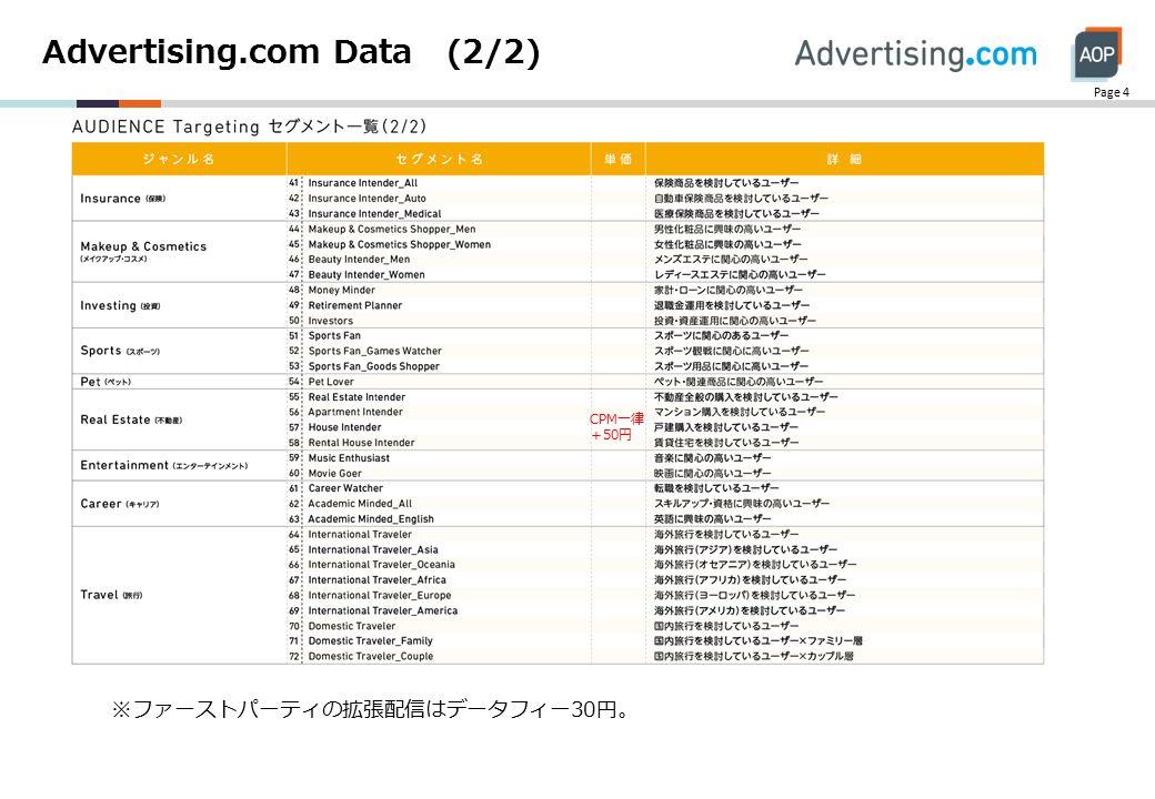 Advertising.com Data (2/2) Page 4 CPM一律 +50円 ※ファーストパーティの拡張配信はデータフィー30円。