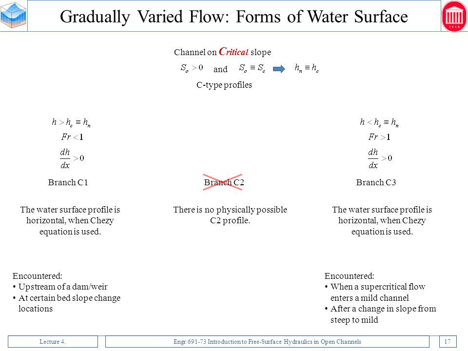 Lecture 4.Engr 691-73 Introduction to Free-Surface Hydraulics in Open Channels17 Channel on C ritical slope C-type profiles and Branch C1Branch C2Bran