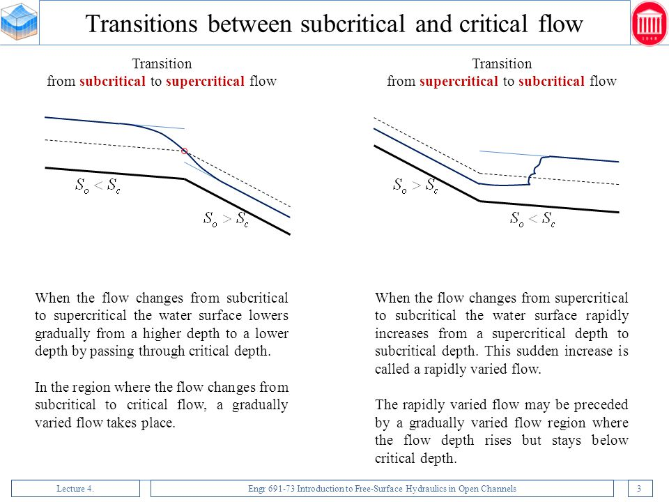 Lecture 4.Engr 691-73 Introduction to Free-Surface Hydraulics in Open Channels14 Convention for numbering branches: When the water surface profile is higher than both the normal depth and the critical depth, the branch is numbered as type 1, the water surface profile is between the normal and critical depths, the branch is numbered as type 2, the water surface profile is lower than both the normal depth and the critical depth, the branch is numbered as type 3, Gradually Varied Flow: Forms of Water Surface