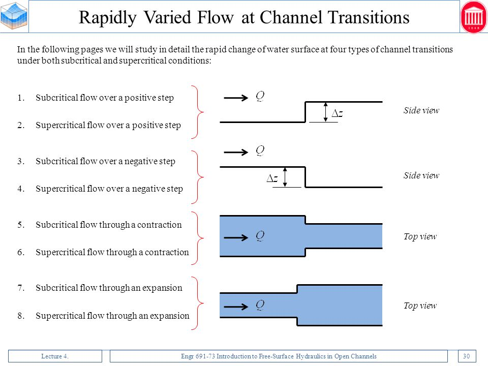 Lecture 4.Engr 691-73 Introduction to Free-Surface Hydraulics in Open Channels30 In the following pages we will study in detail the rapid change of wa