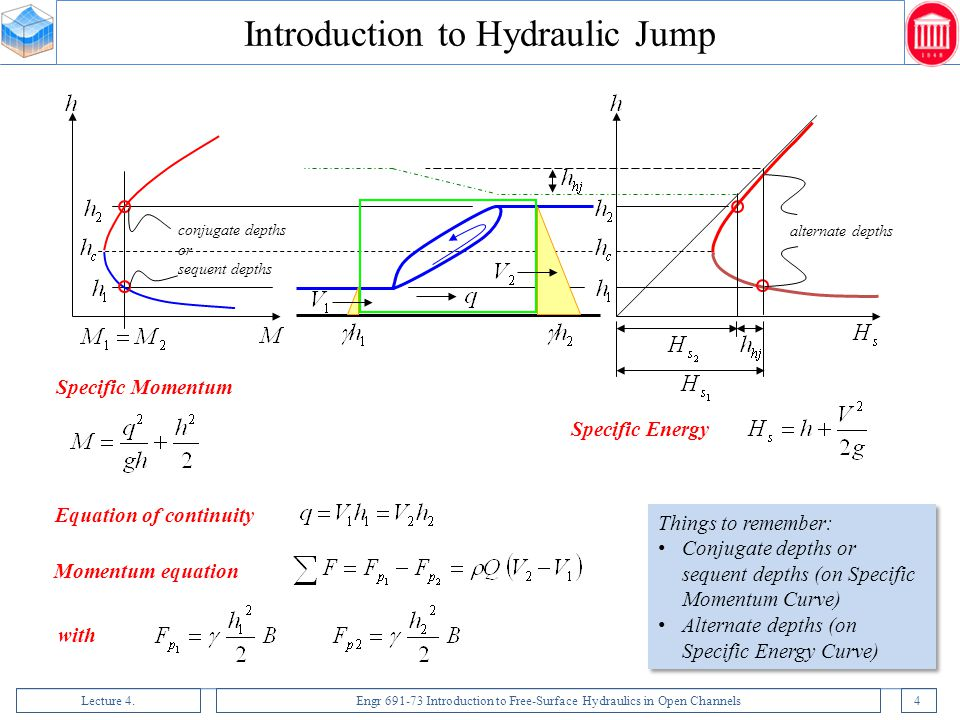 Lecture 4.Engr 691-73 Introduction to Free-Surface Hydraulics in Open Channels5 By combining momentum equation and continuity equation, on gets: or whereand Introduction to Hydraulic Jump