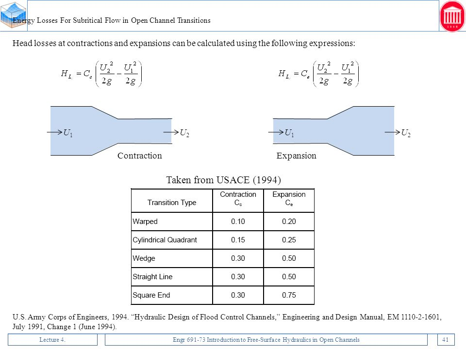 Lecture 4.Engr 691-73 Introduction to Free-Surface Hydraulics in Open Channels41 Energy Losses For Subritical Flow in Open Channel Transitions Taken f