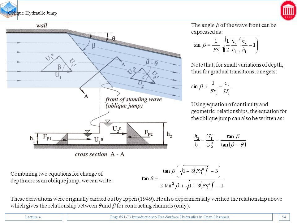 Lecture 4.Engr 691-73 Introduction to Free-Surface Hydraulics in Open Channels54 The angle  of the wave front can be expressed as: Note that, for sma