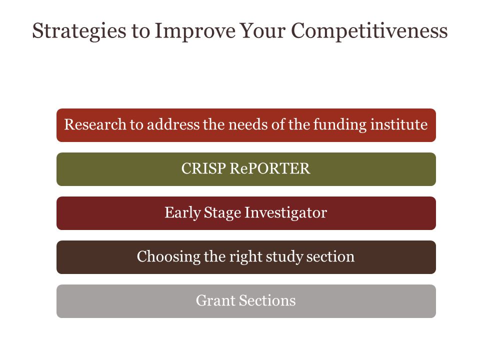 http://public.csr.nih.gov/StudySections/Page s/default.aspx Center for Scientific Review (CSR) Choosing the right study section