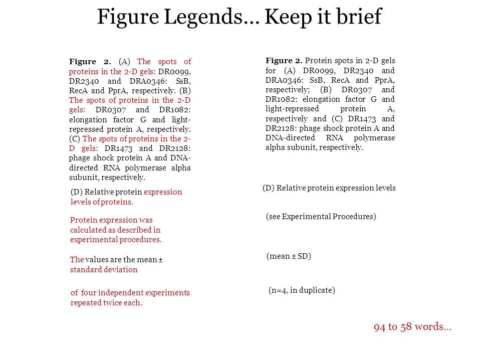 Figure Legends… Keep it brief Figure 2.