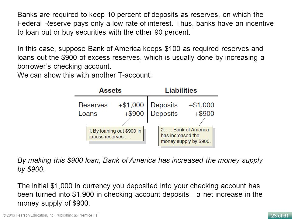 23 of 61 © 2013 Pearson Education, Inc. Publishing as Prentice Hall Banks are required to keep 10 percent of deposits as reserves, on which the Federa