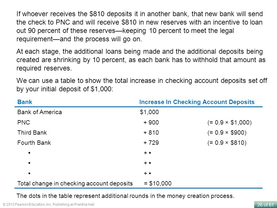 26 of 61 © 2013 Pearson Education, Inc. Publishing as Prentice Hall BankIncrease In Checking Account Deposits Bank of America$1,000 PNC+ 900(= 0.9 × $