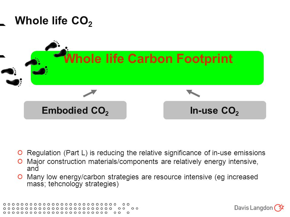 Whole life CO 2 Whole life Carbon Footprint In-use CO 2 Embodied CO 2 Regulation (Part L) is reducing the relative significance of in-use emissions Major construction materials/components are relatively energy intensive, and Many low energy/carbon strategies are resource intensive (eg increased mass; tehcnology strategies)