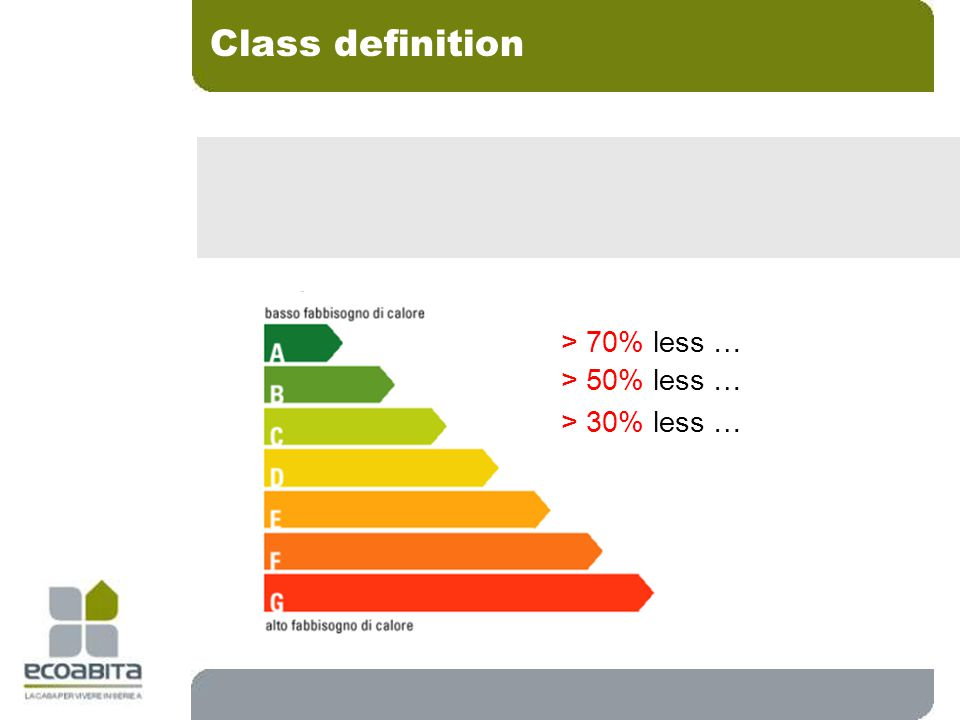 > 30% less … > 50% less … > 70% less … Class definition