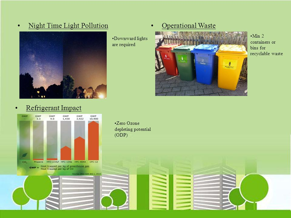 Night Time Light PollutionOperational Waste Refrigerant Impact Downward lights are required Zero Ozone depleting potential (ODP) Min 2 containers or b