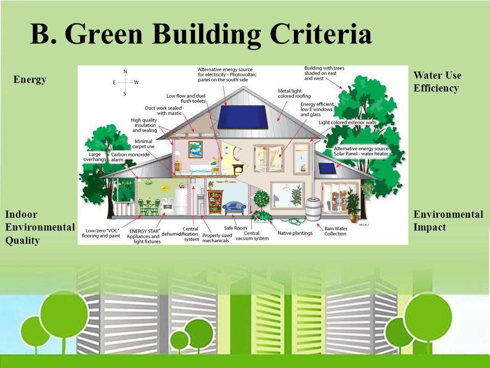 B. Green Building Criteria Energy Indoor Environmental Quality Water Use Efficiency Environmental Impact