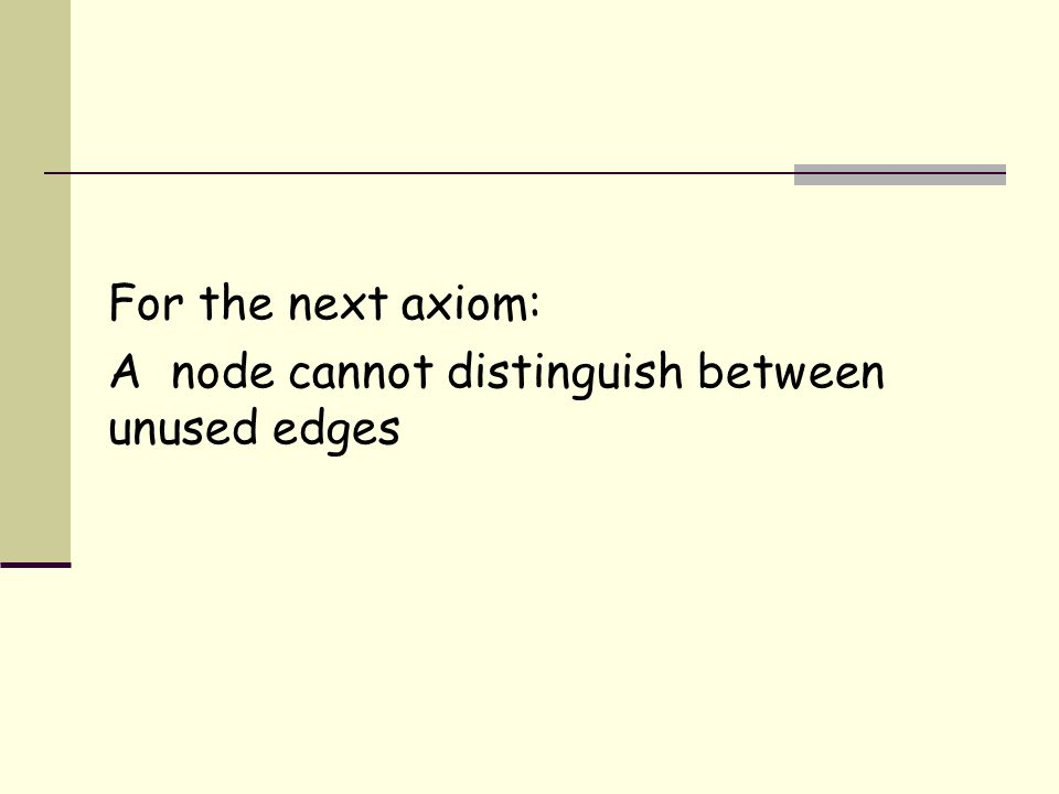 For the next axiom: A node cannot distinguish between unused edges