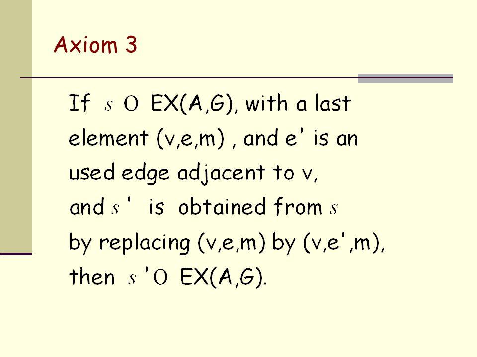 Axiom 3