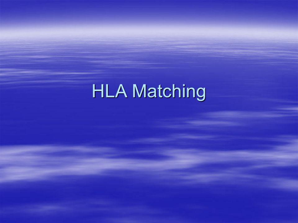 HLA Matching