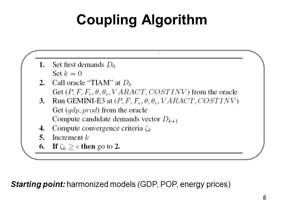 8 Coupling Algorithm Starting point: harmonized models (GDP, POP, energy prices)